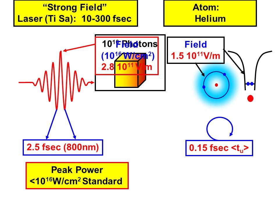 Peak Power <1016W/cm2 Standard Strong Field
