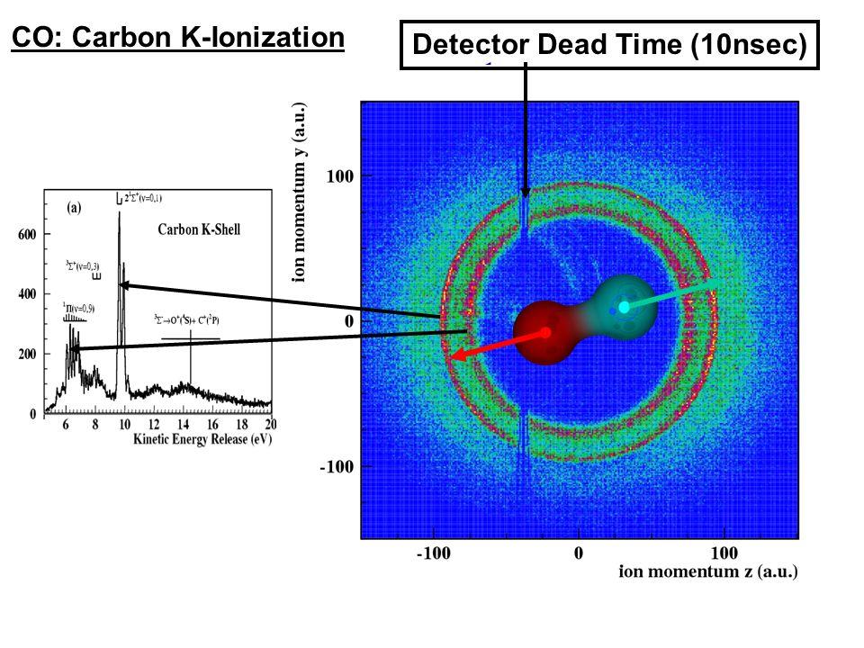 CO: Carbon K-Ionization