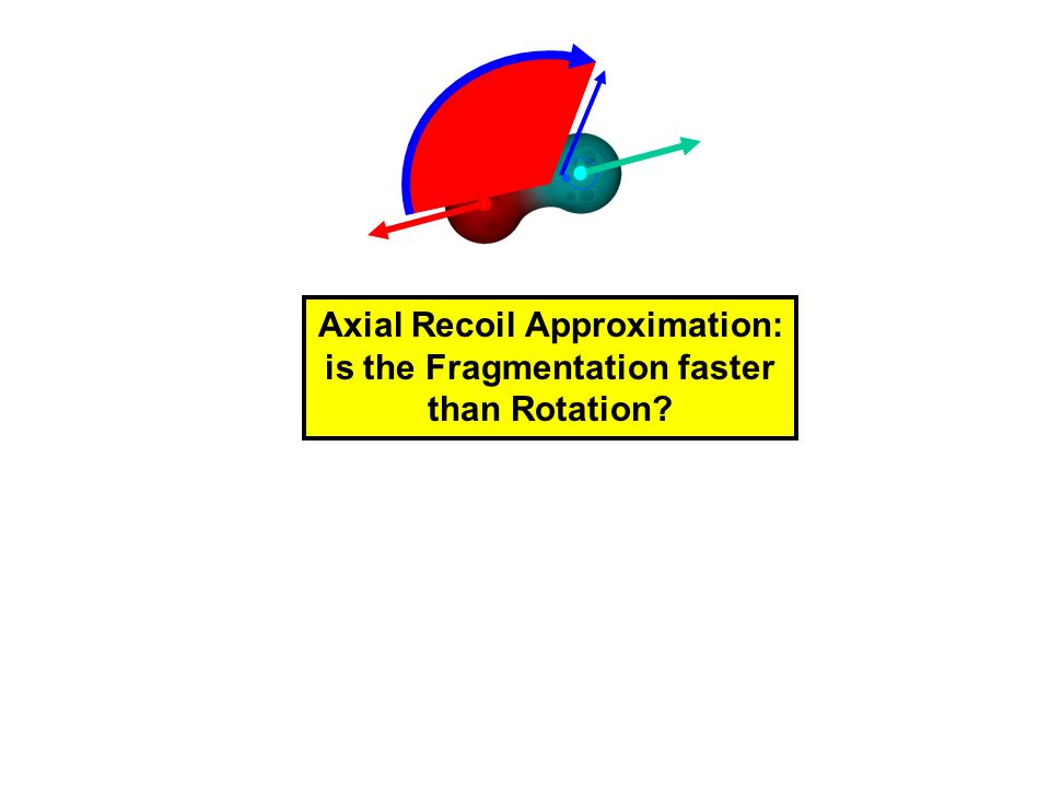 Axial Recoil Approximation: is the Fragmentation faster