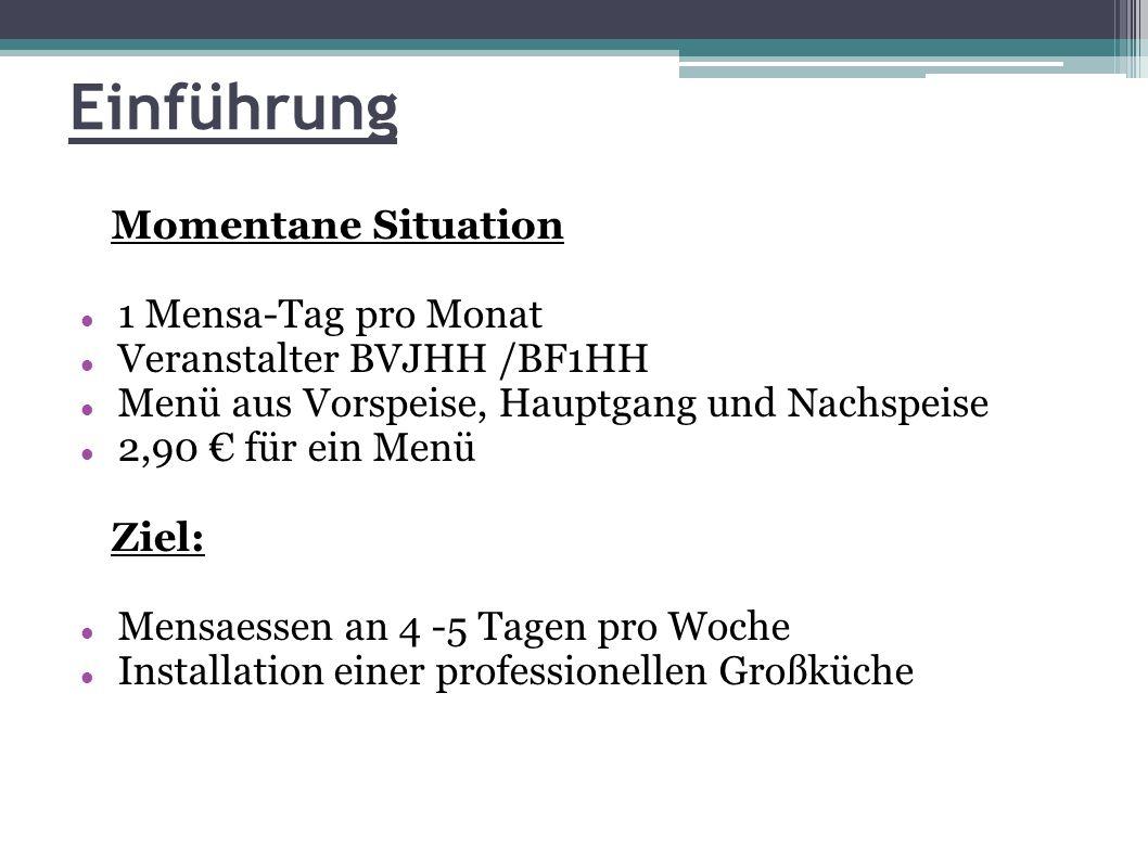 Einführung Momentane Situation 1 Mensa-Tag pro Monat