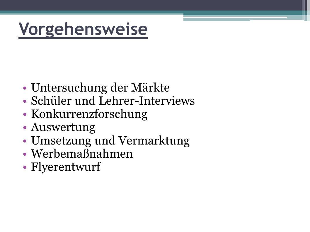 Vorgehensweise Untersuchung der Märkte Schüler und Lehrer-Interviews