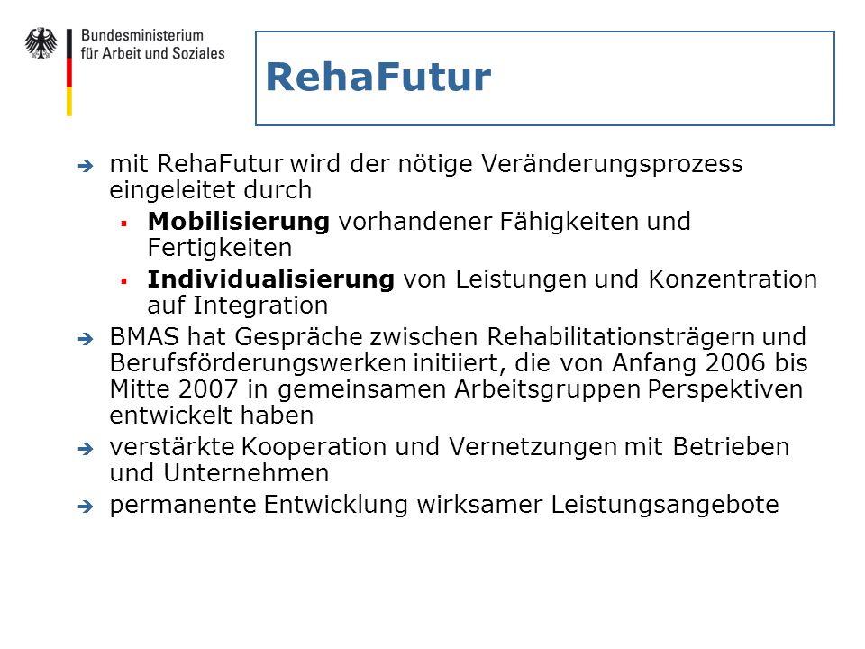 RehaFutur mit RehaFutur wird der nötige Veränderungsprozess eingeleitet durch. Mobilisierung vorhandener Fähigkeiten und Fertigkeiten.