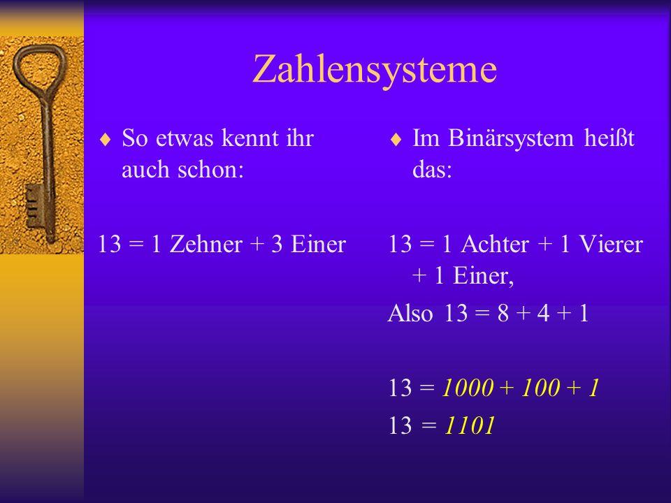 Zahlensysteme So etwas kennt ihr auch schon: 13 = 1 Zehner + 3 Einer