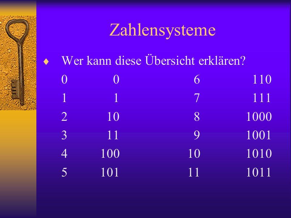 Zahlensysteme Wer kann diese Übersicht erklären 0 0 6 110 1 1 7 111
