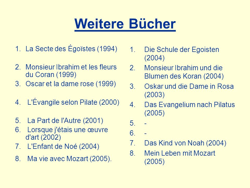 Weitere Bücher La Secte des Égoïstes (1994)