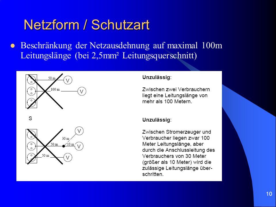 Netzform / Schutzart Beschränkung der Netzausdehnung auf maximal 100m Leitungslänge (bei 2,5mm² Leitungsquerschnitt)
