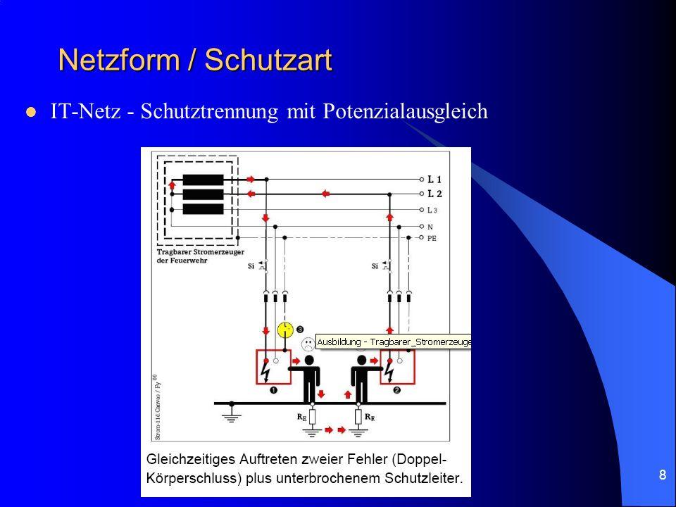 Netzform / Schutzart IT-Netz - Schutztrennung mit Potenzialausgleich 8