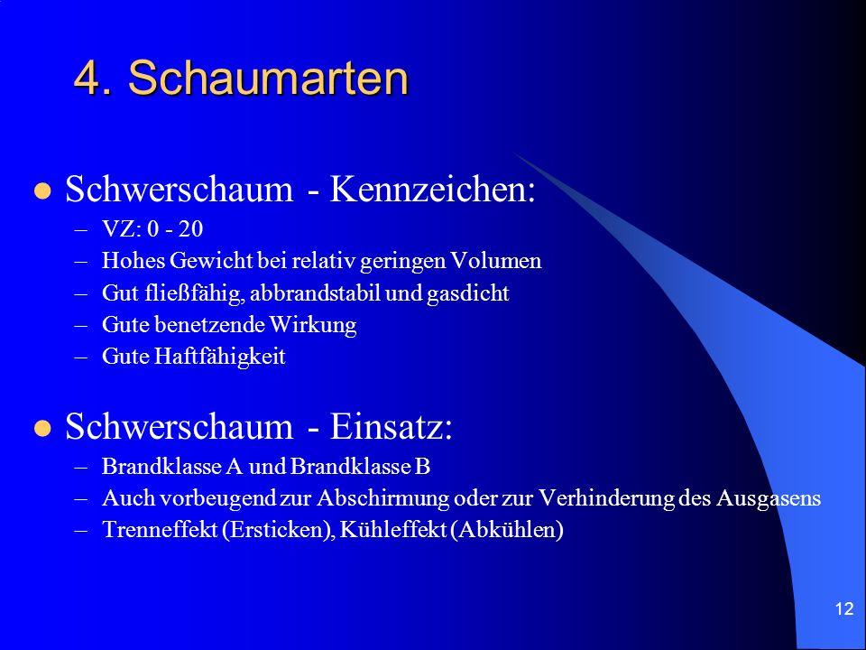 4. Schaumarten Schwerschaum - Kennzeichen: Schwerschaum - Einsatz: