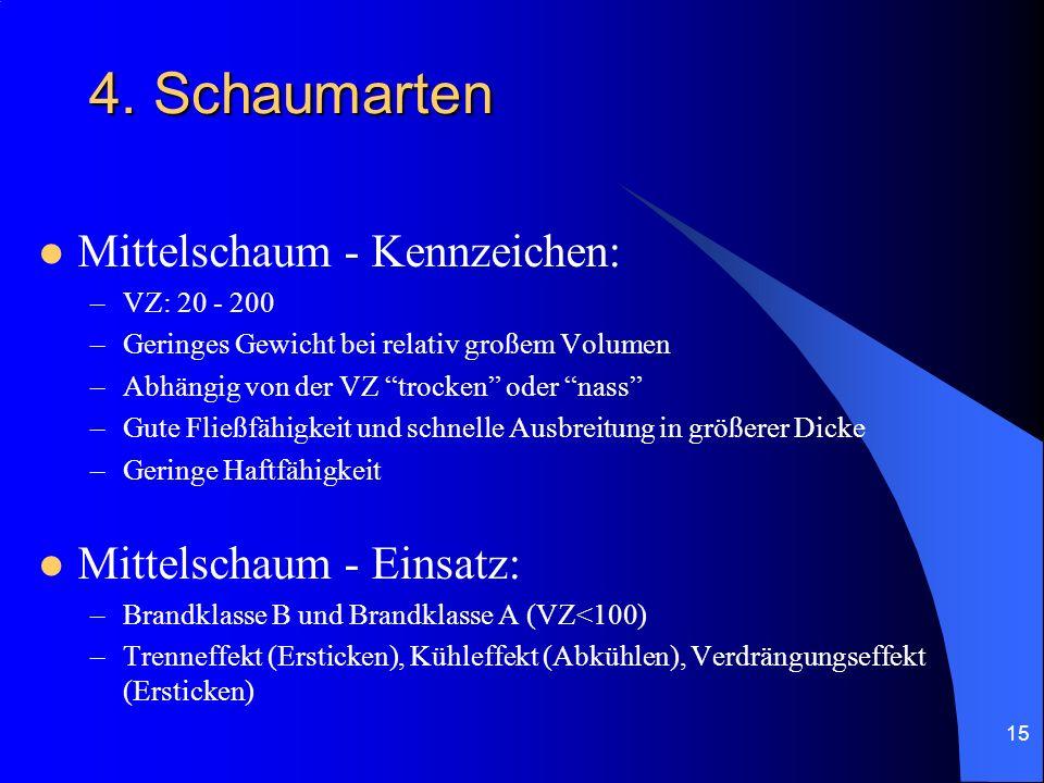 4. Schaumarten Mittelschaum - Kennzeichen: Mittelschaum - Einsatz: