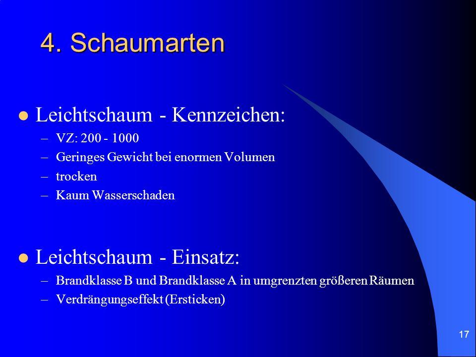 4. Schaumarten Leichtschaum - Kennzeichen: Leichtschaum - Einsatz:
