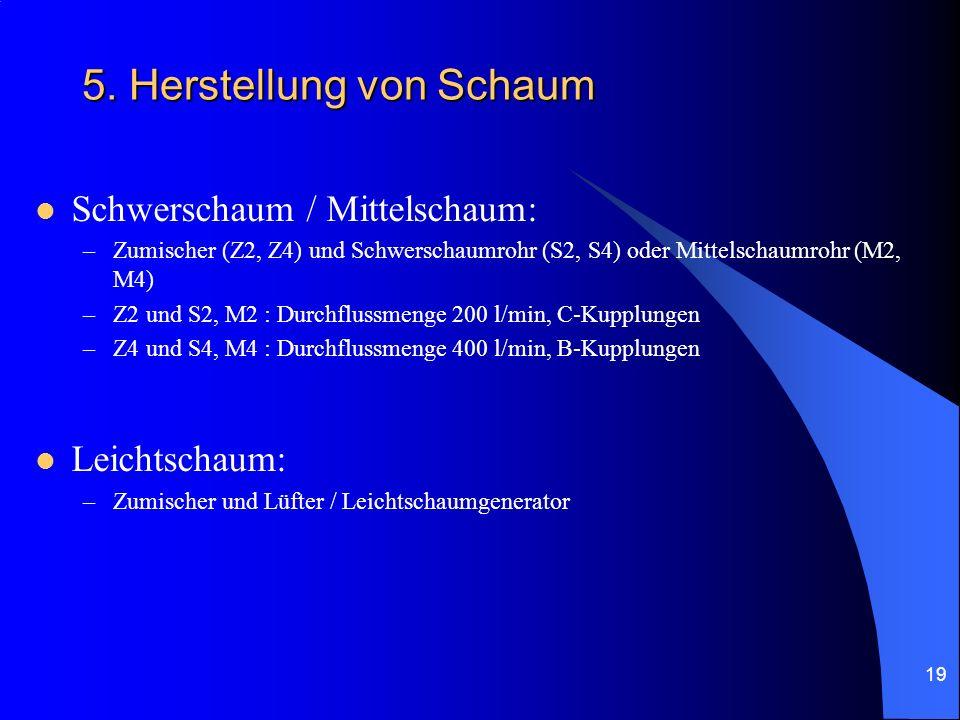 5. Herstellung von Schaum