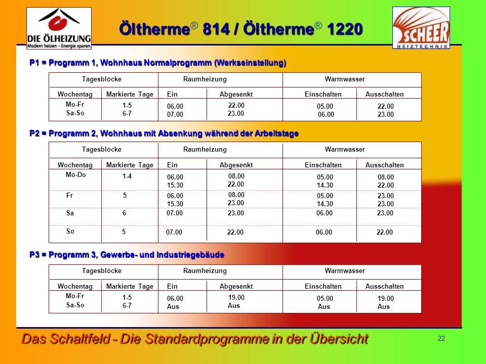 Öltherme® 814 / Öltherme® 1220 P1 = Programm 1, Wohnhaus Normalprogramm (Werkseinstellung) Tagesblöcke.