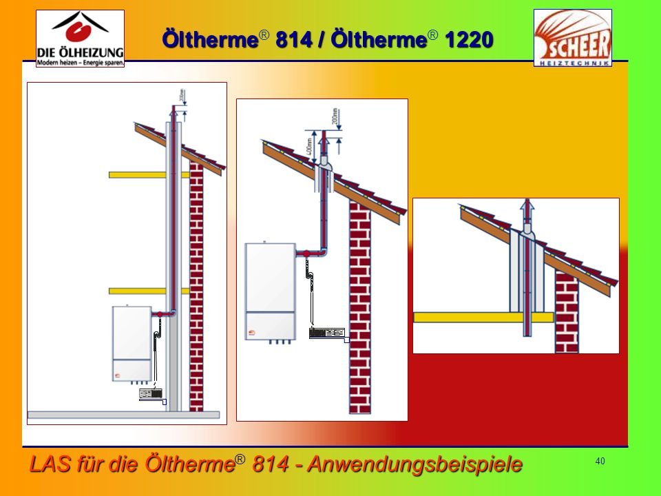 Öltherme® 814 / Öltherme® 1220 LAS für die Öltherme® 814 - Anwendungsbeispiele