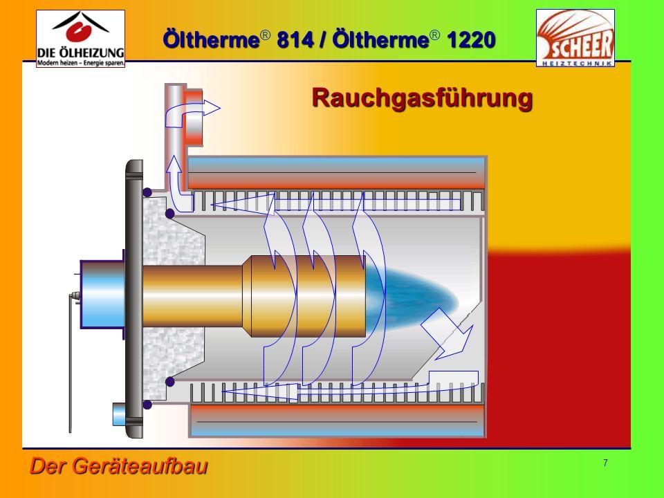 Öltherme® 814 / Öltherme® 1220 Rauchgasführung Der Geräteaufbau