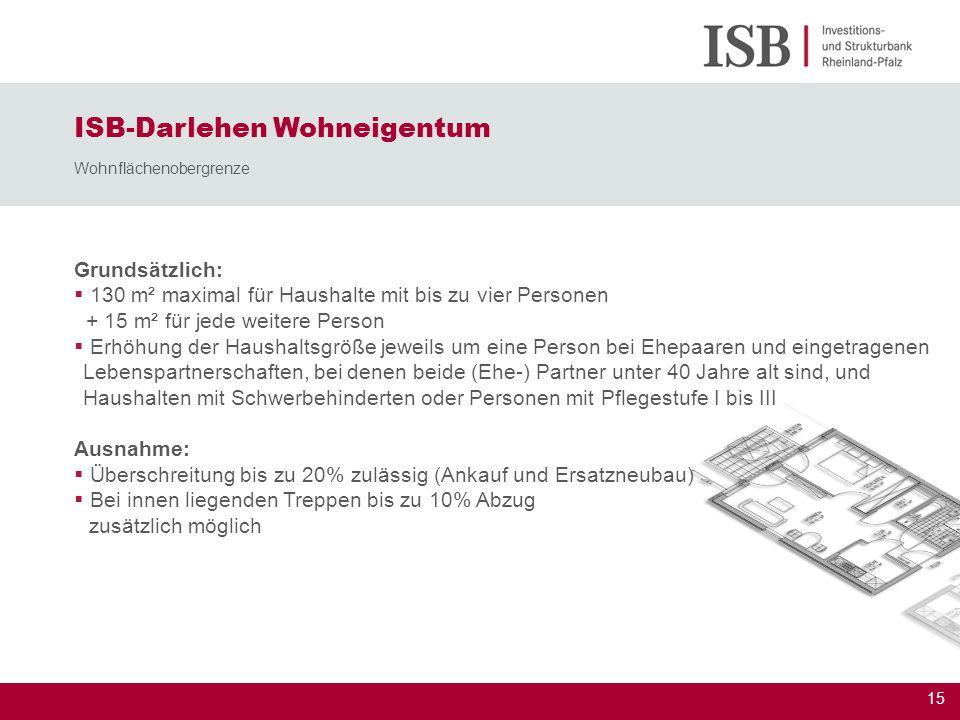 ISB-Darlehen Wohneigentum Wohnflächenobergrenze
