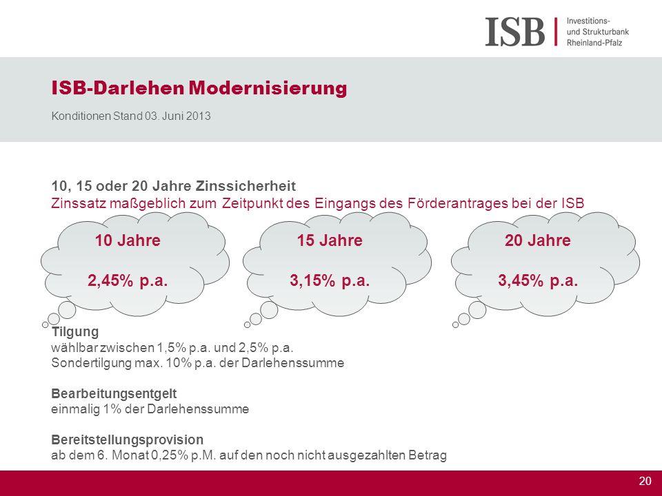 ISB-Darlehen Modernisierung Konditionen Stand 03. Juni 2013