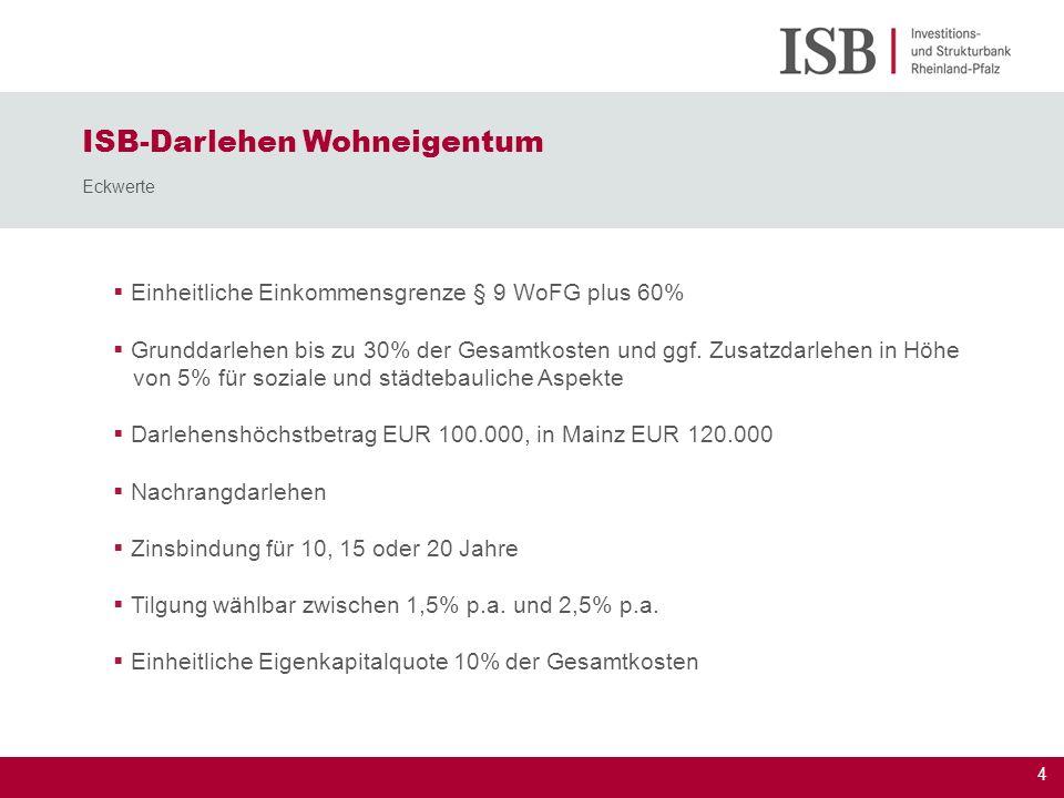 ISB-Darlehen Wohneigentum Eckwerte