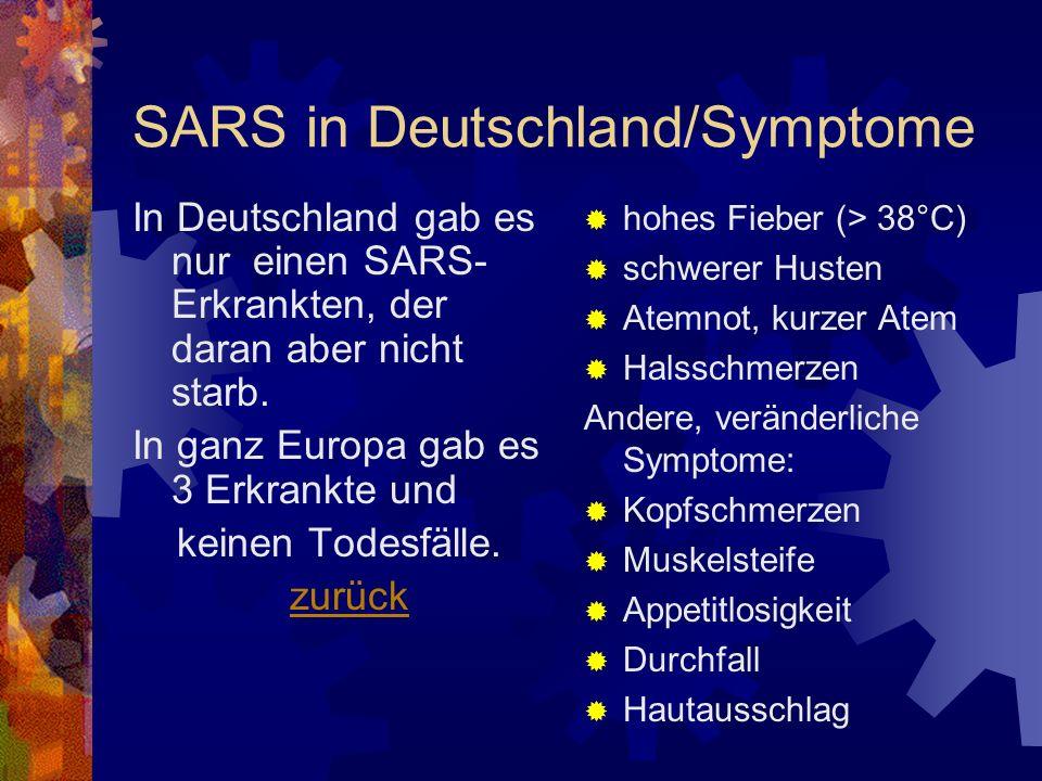 SARS in Deutschland/Symptome