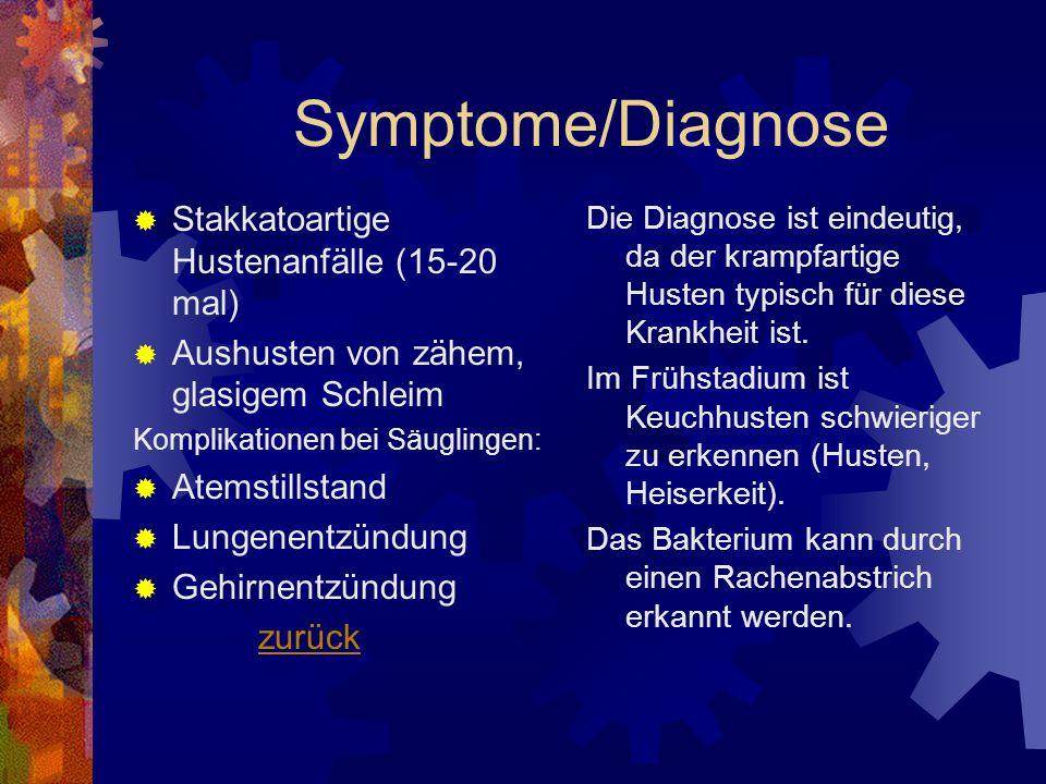 Symptome/Diagnose Stakkatoartige Hustenanfälle (15-20 mal)