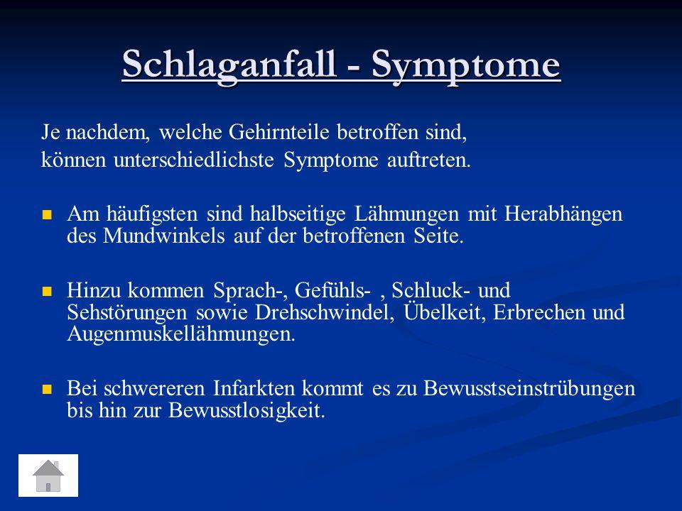 Schlaganfall - Symptome