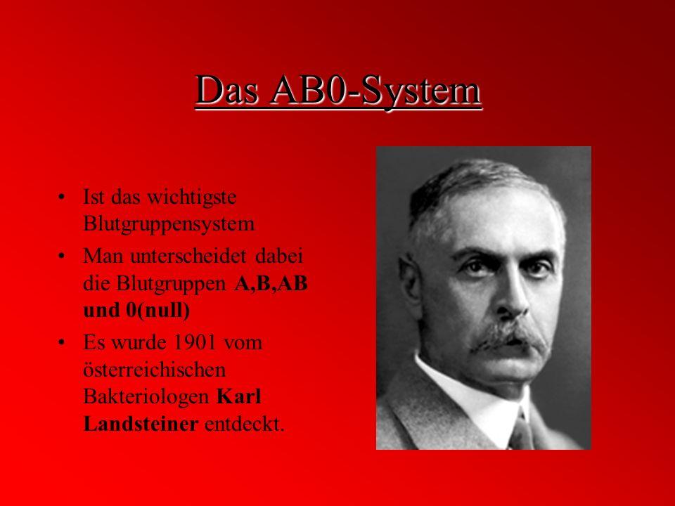 Das AB0-System Ist das wichtigste Blutgruppensystem