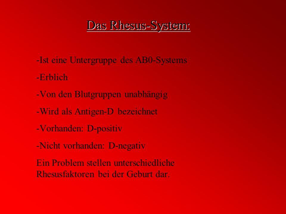 Das Rhesus-System: Ist eine Untergruppe des AB0-Systems Erblich