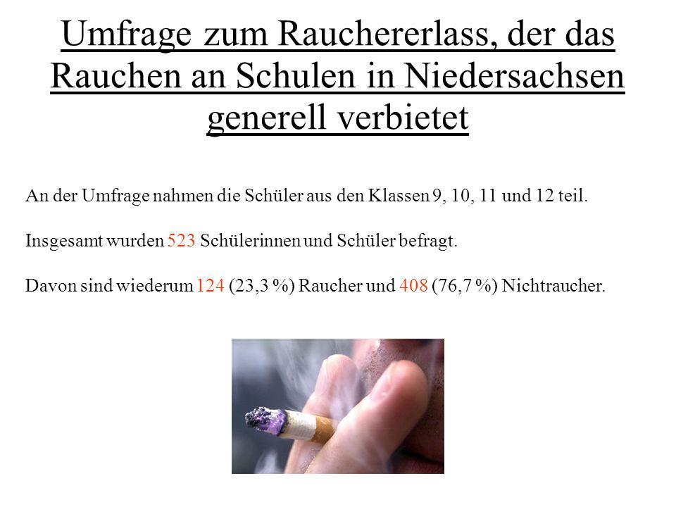 Umfrage zum Rauchererlass, der das Rauchen an Schulen in Niedersachsen generell verbietet