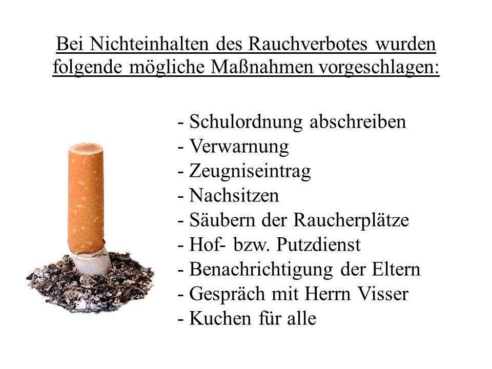 Bei Nichteinhalten des Rauchverbotes wurden folgende mögliche Maßnahmen vorgeschlagen: