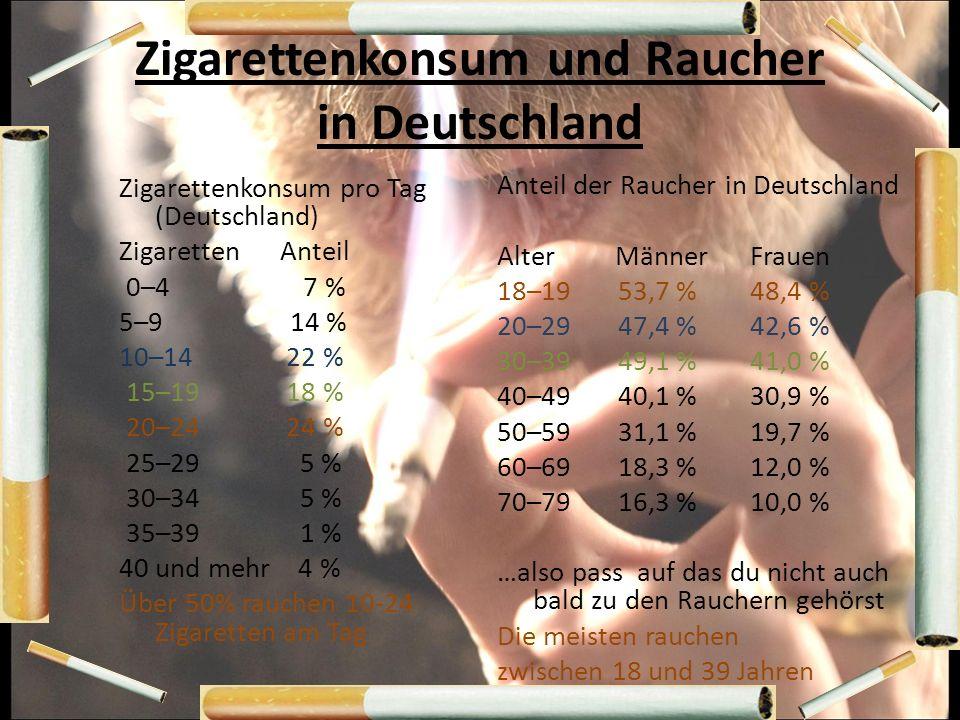 Zigarettenkonsum und Raucher in Deutschland