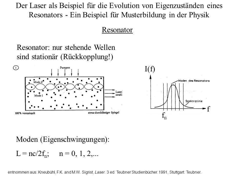 Resonator: nur stehende Wellen sind stationär (Rückkopplung!)
