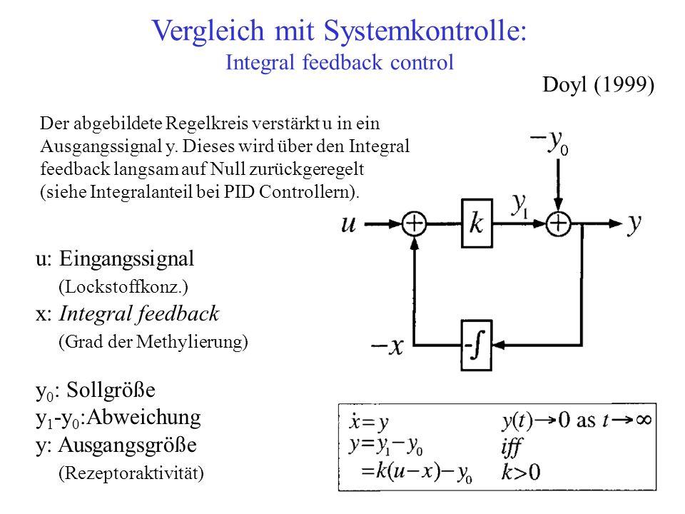 Vergleich mit Systemkontrolle: Integral feedback control