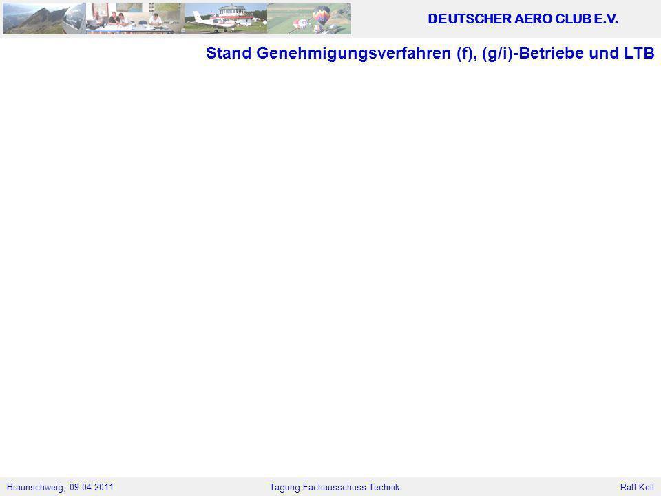 Stand Genehmigungsverfahren (f), (g/i)-Betriebe und LTB