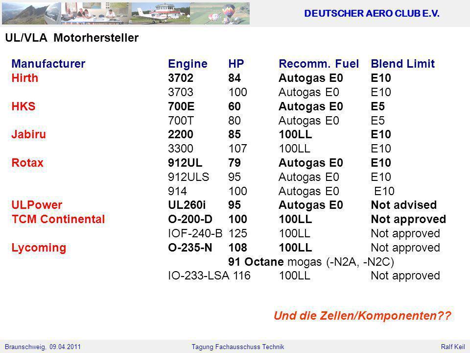 UL/VLA Motorhersteller