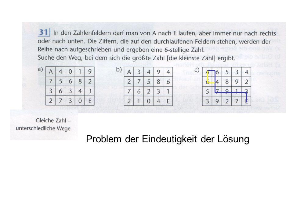 Problem der Eindeutigkeit der Lösung