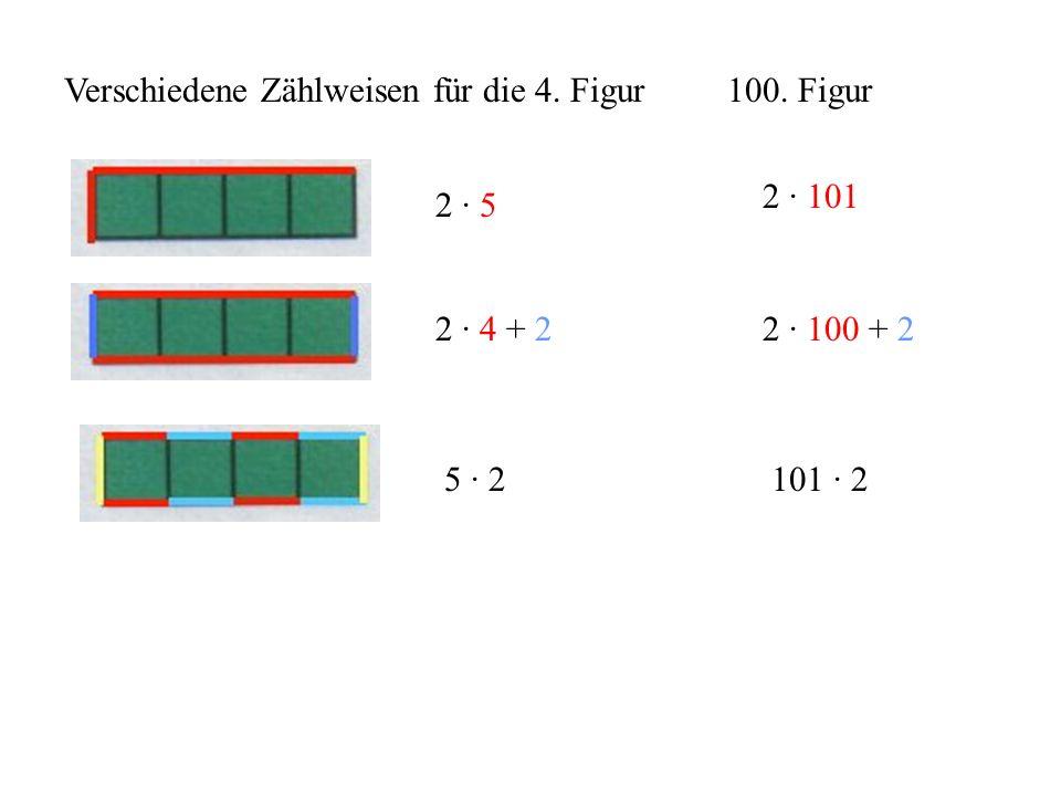 Verschiedene Zählweisen für die 4. Figur