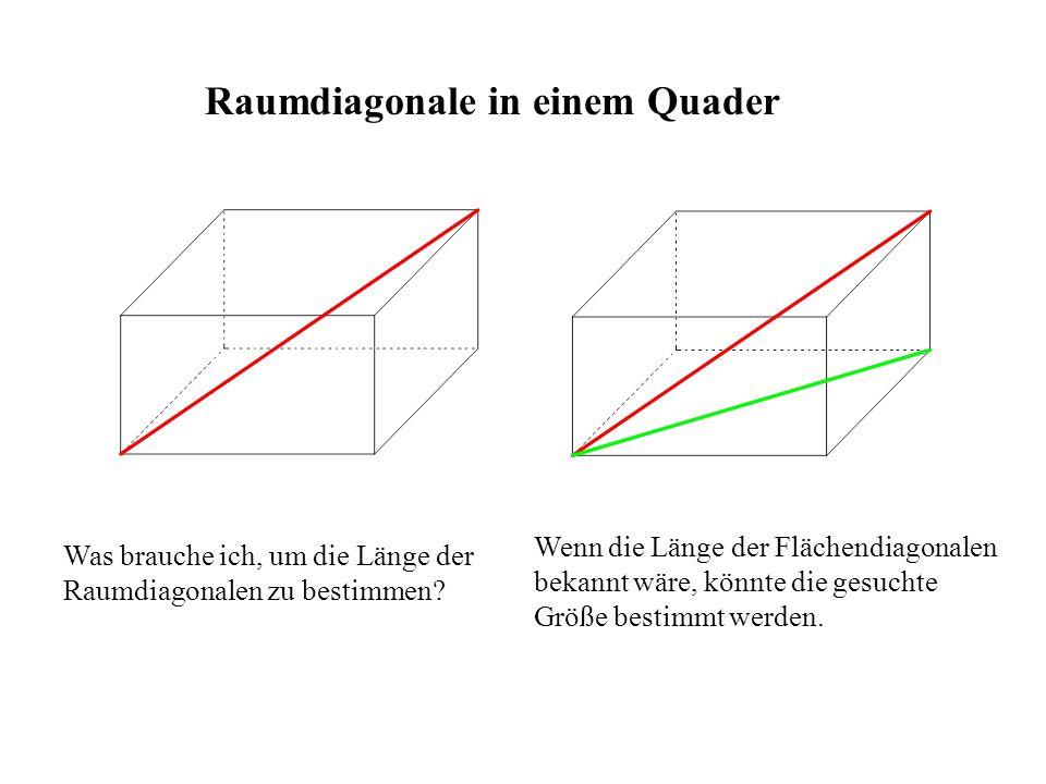 Raumdiagonale in einem Quader