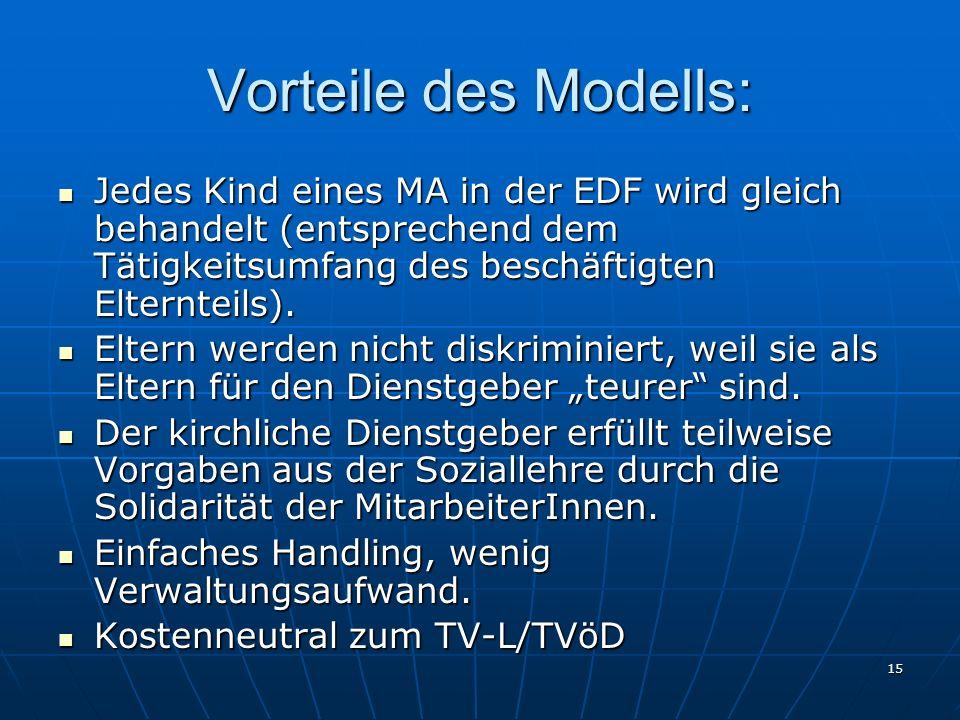 Vorteile des Modells: Jedes Kind eines MA in der EDF wird gleich behandelt (entsprechend dem Tätigkeitsumfang des beschäftigten Elternteils).