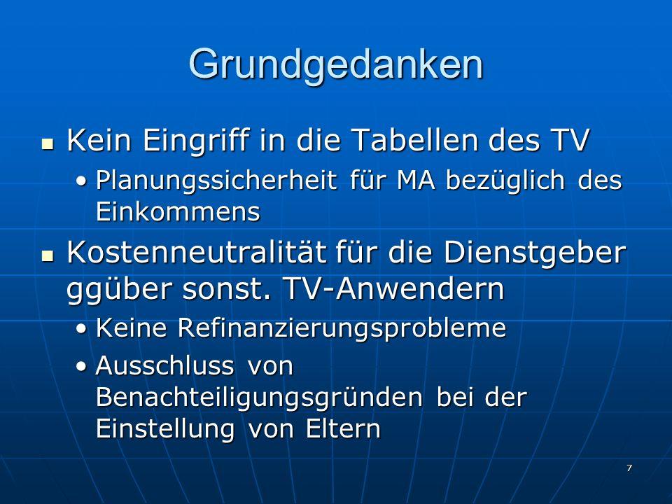 Grundgedanken Kein Eingriff in die Tabellen des TV