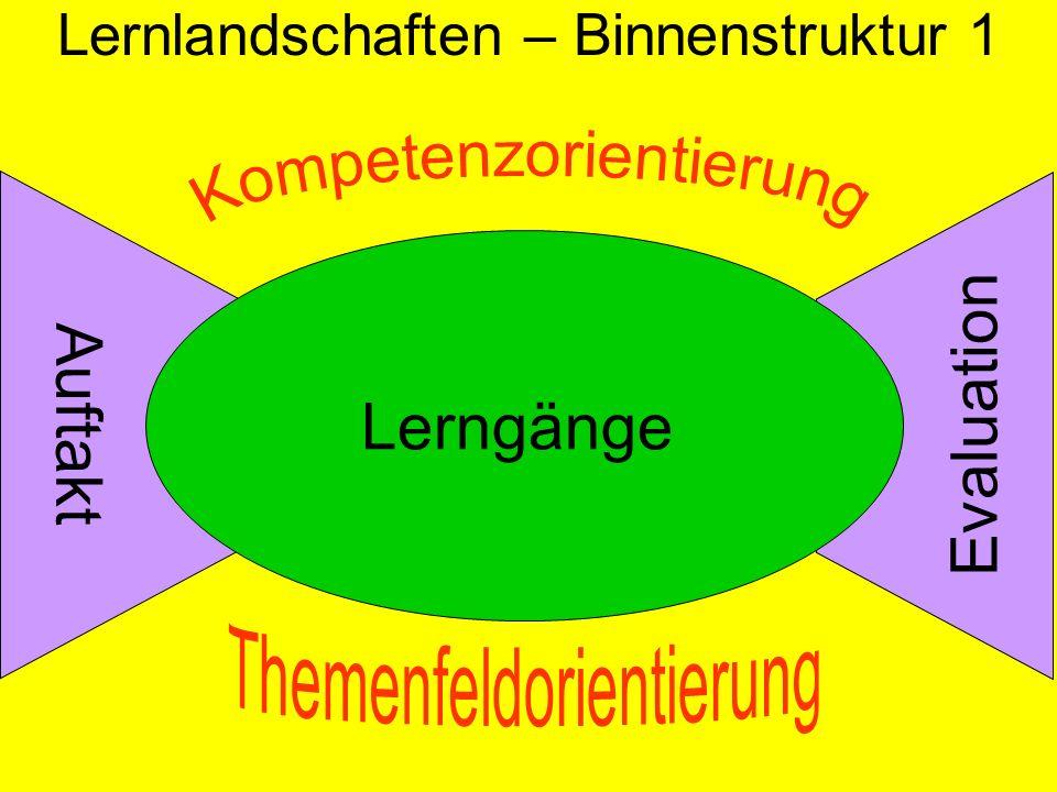 Evaluation Lerngänge Auftakt Lernlandschaften – Binnenstruktur 1