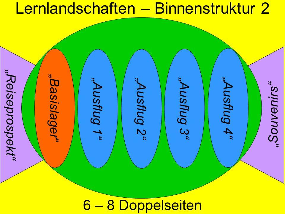 Lernlandschaften – Binnenstruktur 2