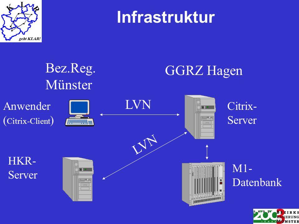 Infrastruktur Bez.Reg. Münster GGRZ Hagen LVN LVN