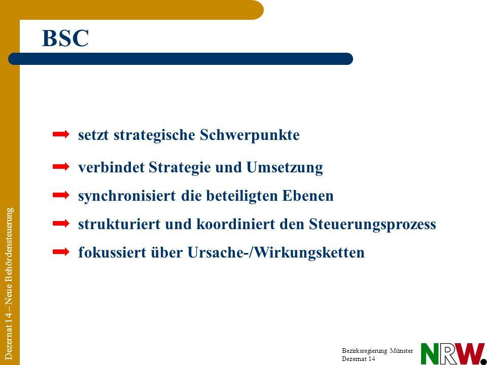 BSC setzt strategische Schwerpunkte verbindet Strategie und Umsetzung