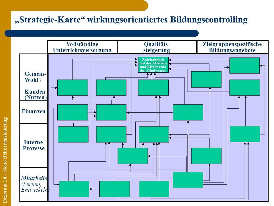 """""""Strategie-Karte wirkungsorientiertes Bildungscontrolling"""