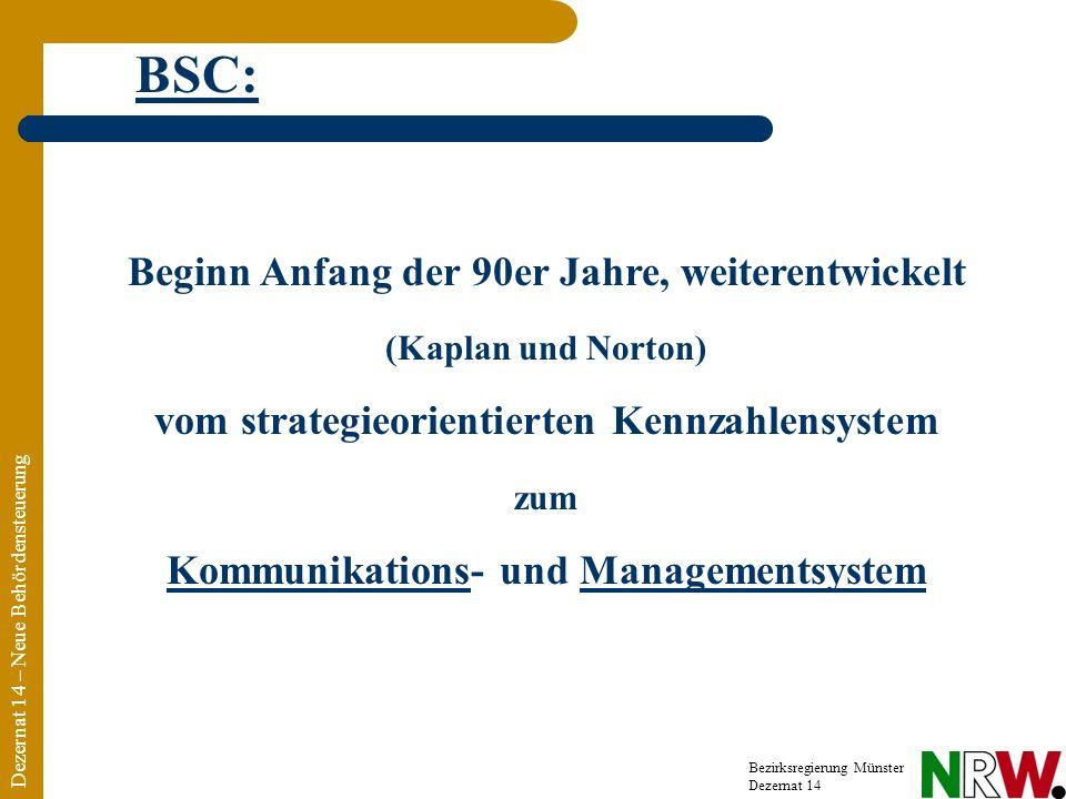 BSC: Beginn Anfang der 90er Jahre, weiterentwickelt