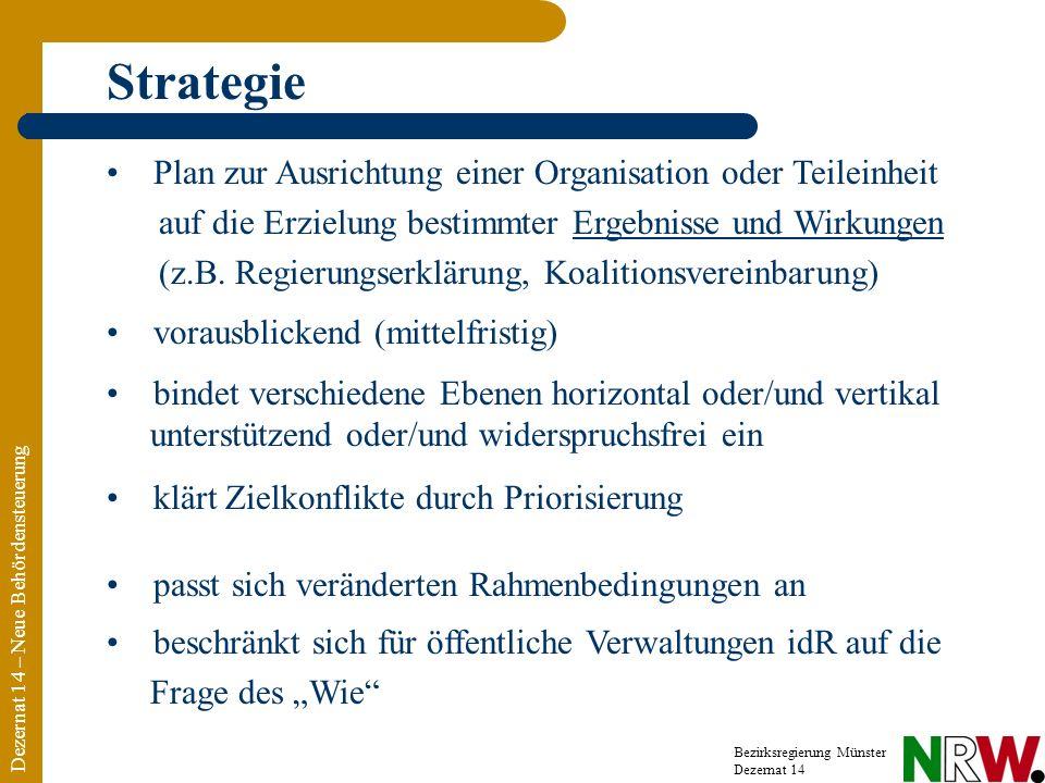 Strategie Plan zur Ausrichtung einer Organisation oder Teileinheit