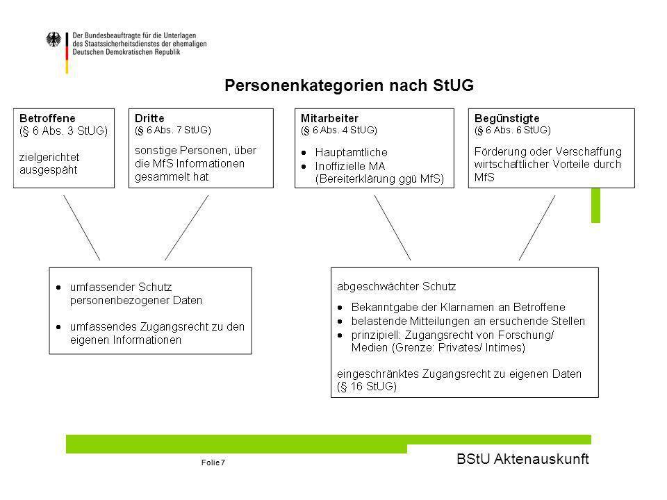 Personenkategorien nach StUG