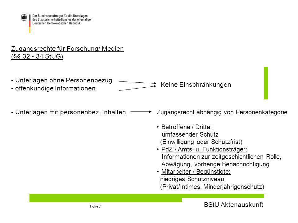Zugangsrechte für Forschung/ Medien (§§ 32 - 34 StUG)