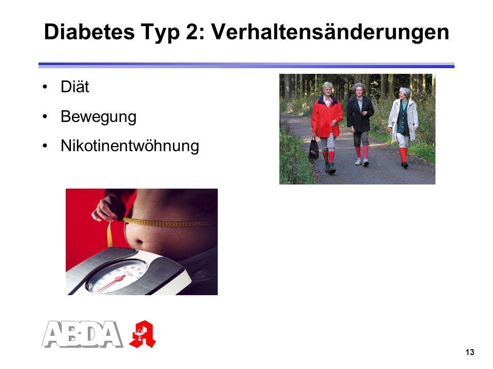 Diabetes Typ 2: Verhaltensänderungen