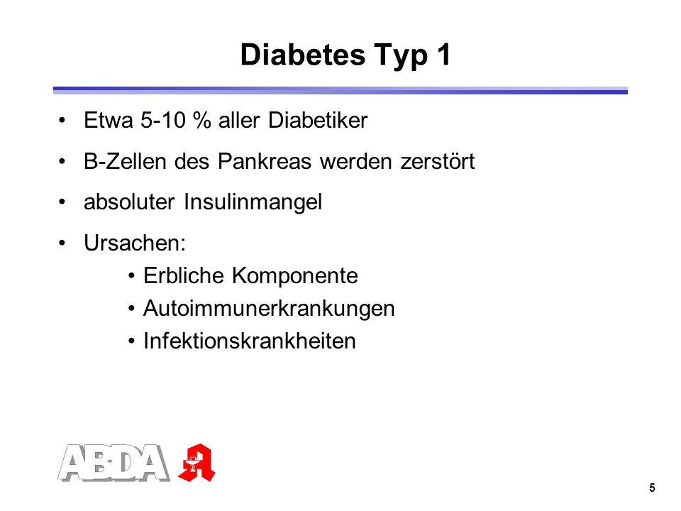 Diabetes Typ 1 Etwa 5-10 % aller Diabetiker