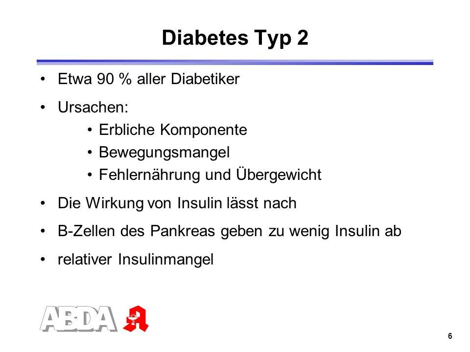 Diabetes Typ 2 Etwa 90 % aller Diabetiker Ursachen: